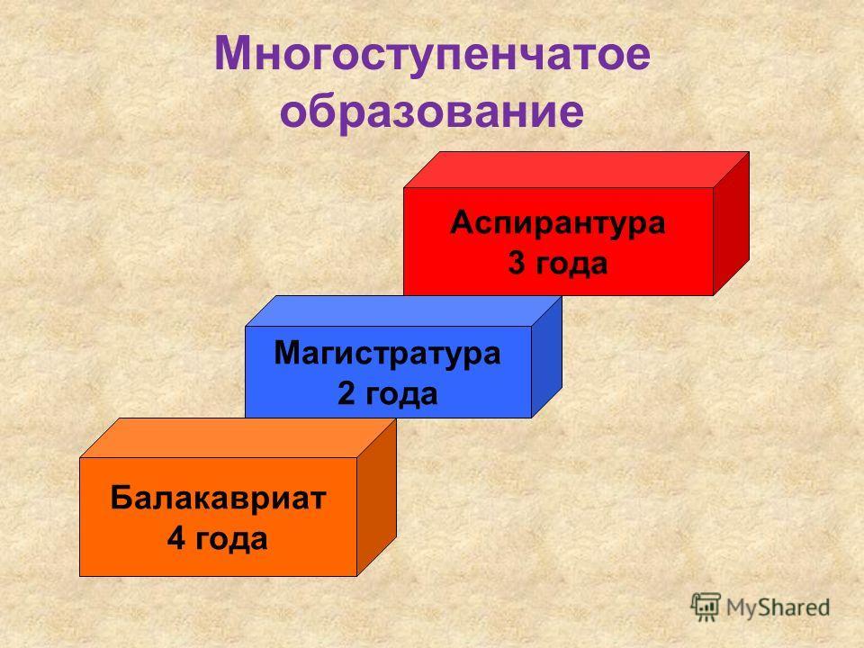 Многоступенчатое образование Балакавриат 4 года Магистратура 2 года Аспирантура 3 года