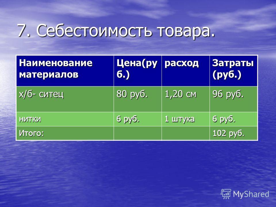 7. Себестоимость товара. Наименование материалов Цена(ру б.) расход Затраты (руб.) х/б- ситец 80 руб. 1,20 см 96 руб. нитки 6 руб. 1 штука 6 руб. Итого: 102 руб.