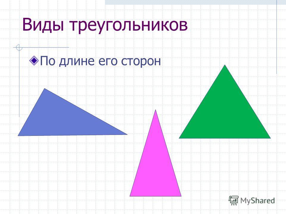 Виды треугольников По длине его сторон