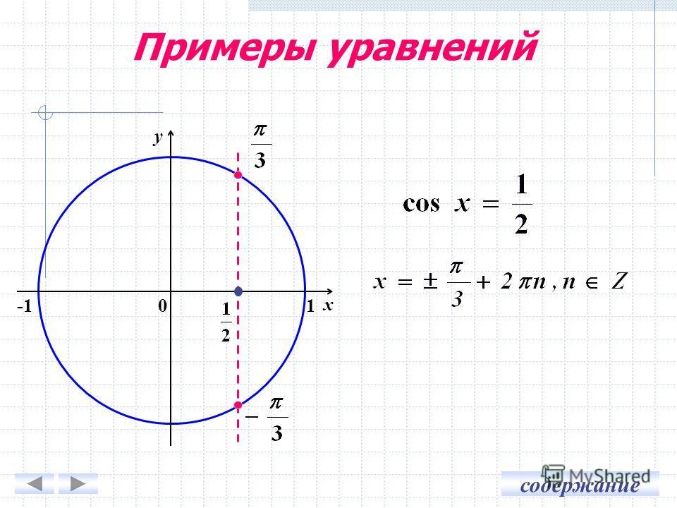содержание Примеры уравнений 0 x y 1