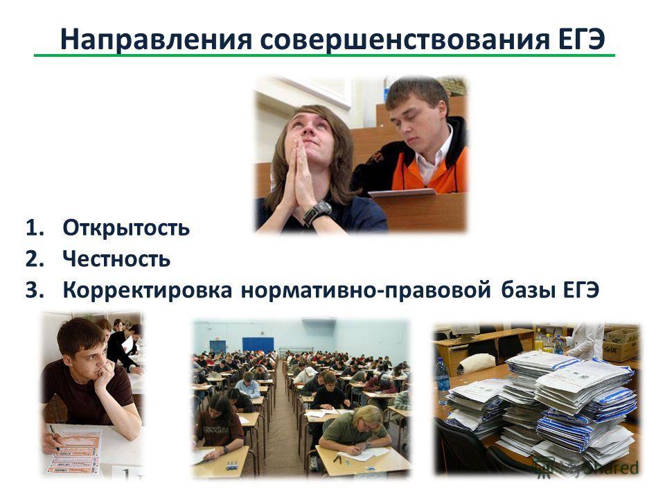 Направления совершенствования ЕГЭ 1.Открытость 2.Честность 3.Корректировка нормативно-правовой базы ЕГЭ