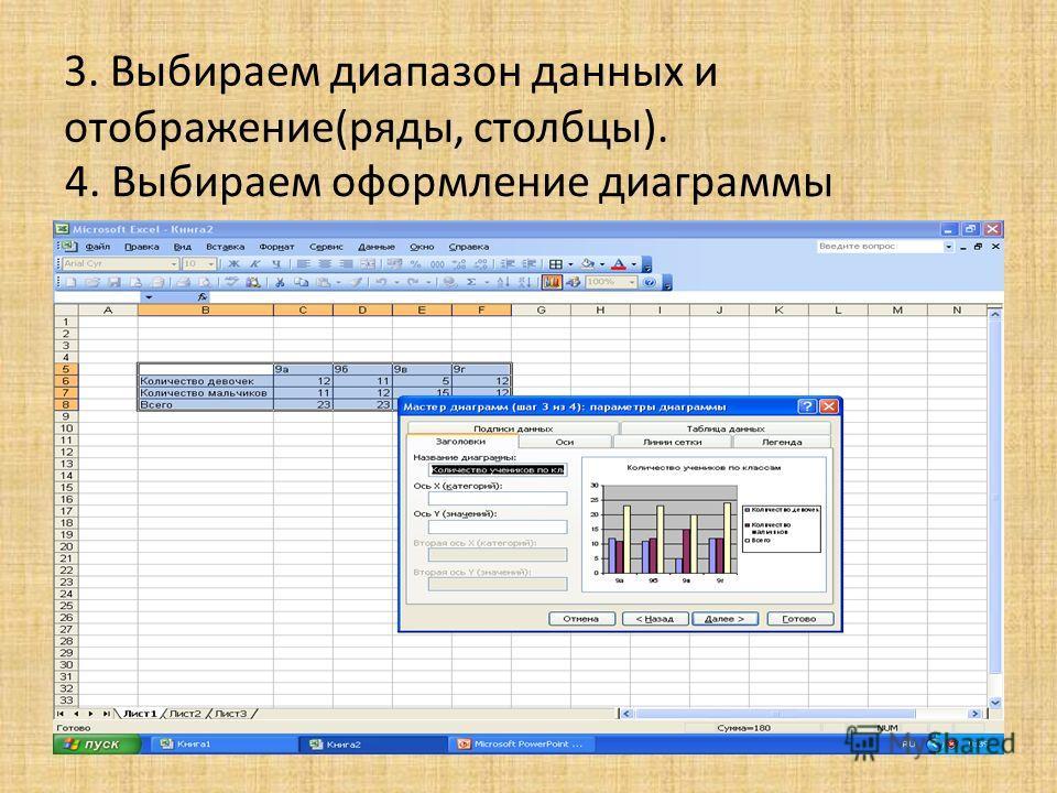 3. Выбираем диапазон данных и отображение(ряды, столбцы). 4. Выбираем оформление диаграммы