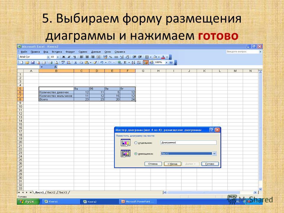 5. Выбираем форму размещения диаграммы и нажимаем готово