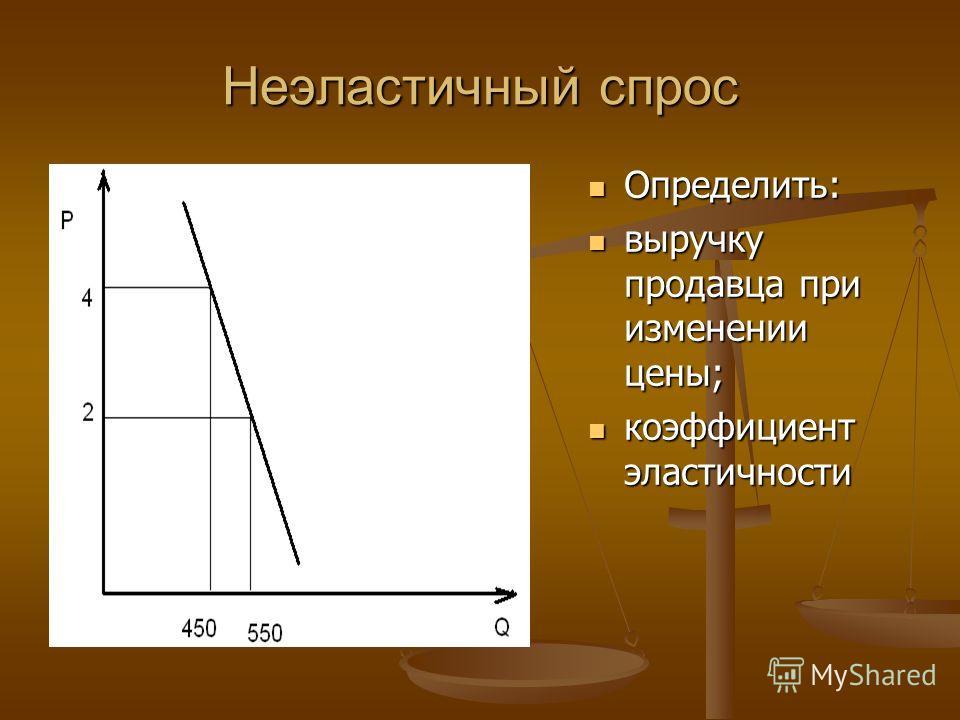 Неэластичный спрос Определить: выручку продавца при изменении цены; коэффициент эластичности