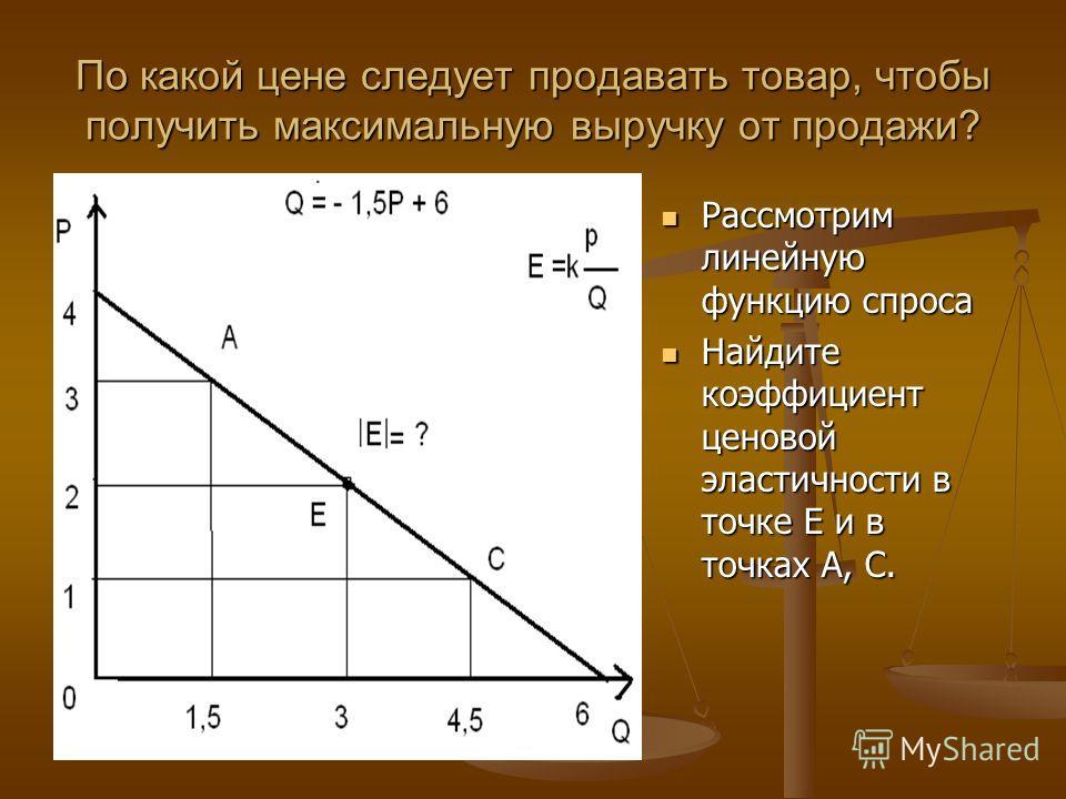 По какой цене следует продавать товар, чтобы получить максимальную выручку от продажи? Рассмотрим линейную функцию спроса Найдите коэффициент ценовой эластичности в точке Е и в точках А, С.