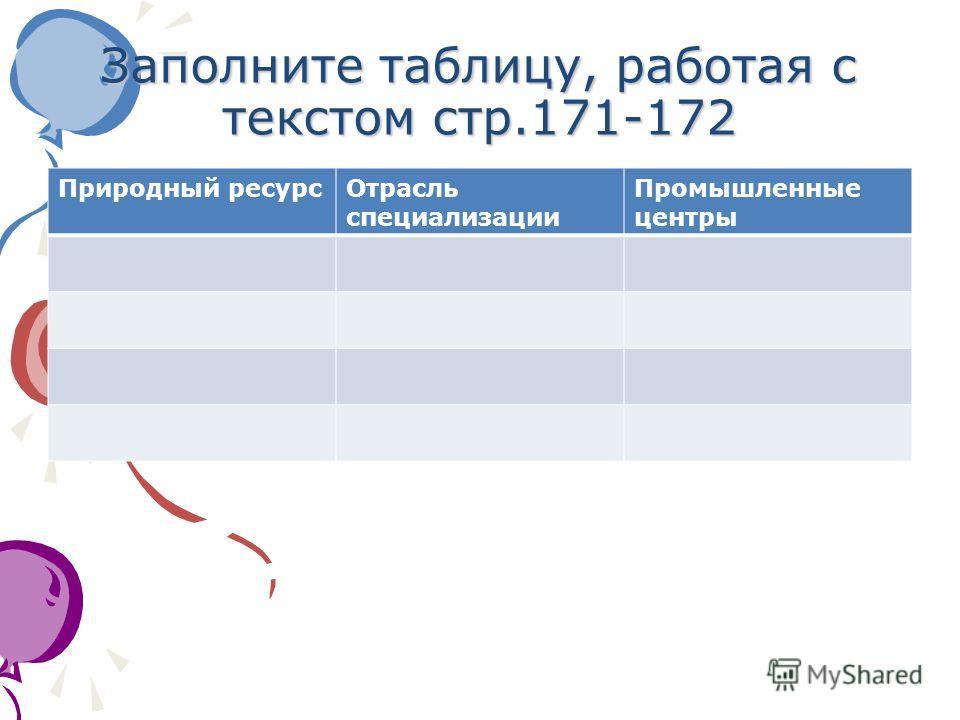 Заполните таблицу, работая с текстом стр.171-172 Природный ресурсОтрасль специализации Промышленные центры