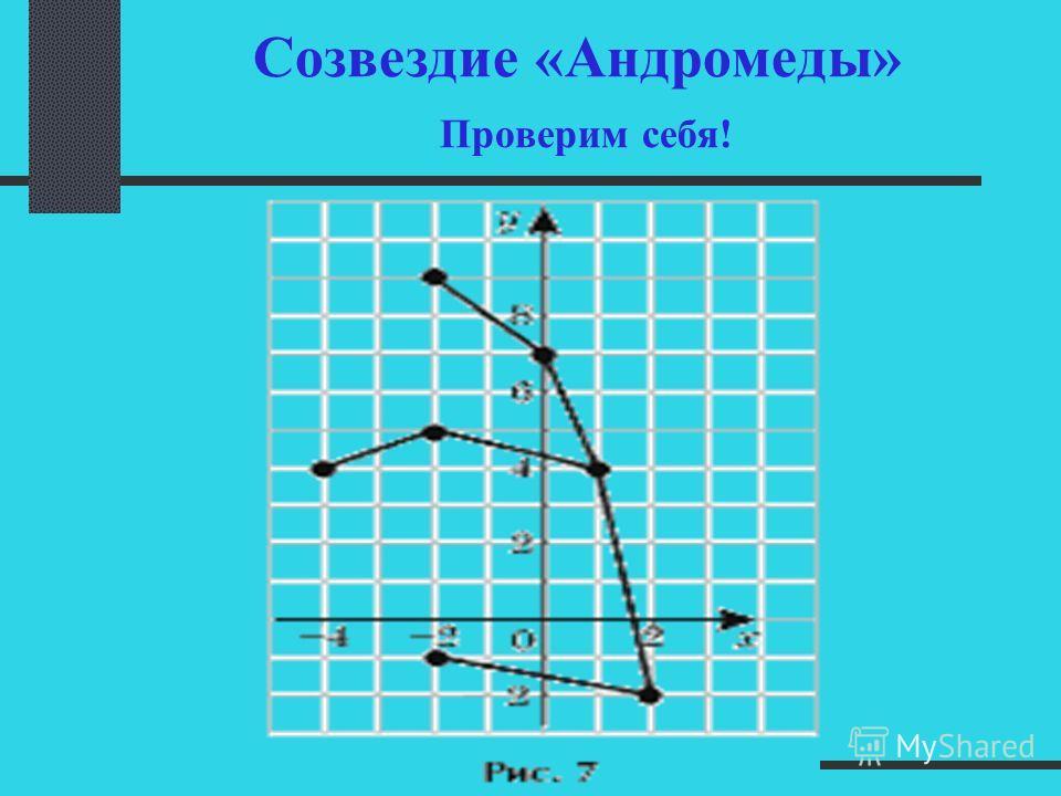 Созвездие «Андромеды» Построим вместе! Коорд_плоскость\zsv_M2.exe (-2;-1) (2;-2) (1;4) (-2;5) (-4;4) (-2;9) (0;7) (1;4)