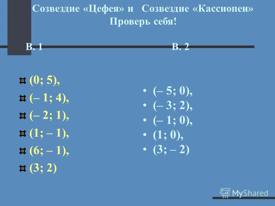 Созвездие «Цефея» Созвездие «Кассиопеи» Определи координаты! В. 1 В. 2
