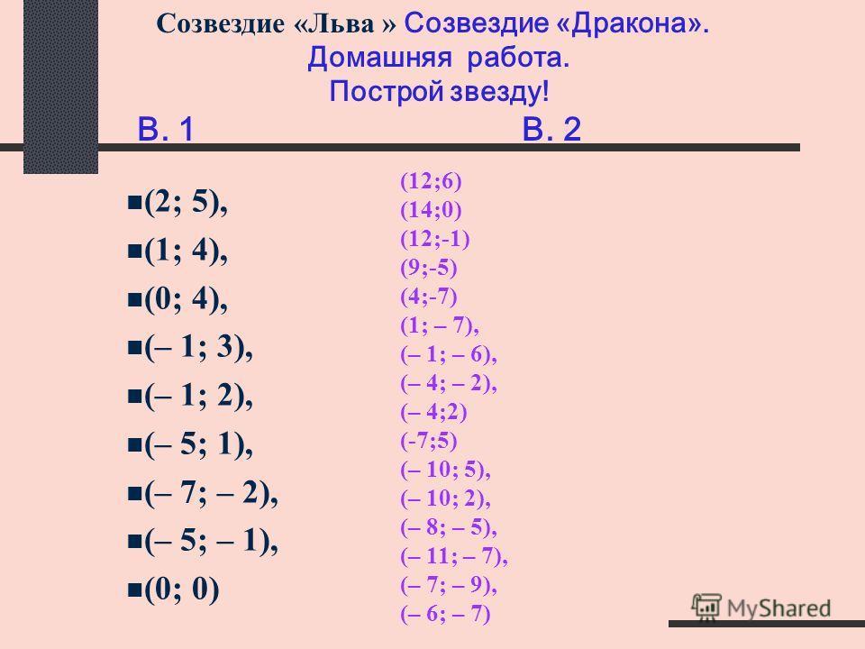 Созвездие «Весы» Проверь свой ответ! (1; 5) (– 2; 4) (– 5; 5) (– 5; – 1) (– 1; – 2) (3; 1)