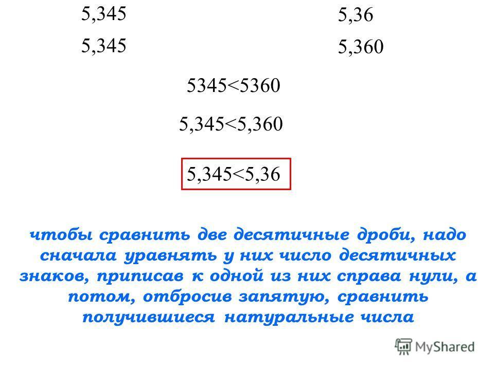 чтобы сравнить две десятичные дроби, надо сначала уравнять у них число десятичных знаков, приписав к одной из них справа нули, а потом, отбросив запятую, сравнить получившиеся натуральные числа 5345