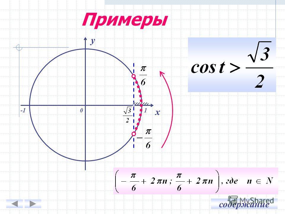 содержание Примеры 0 x y 1