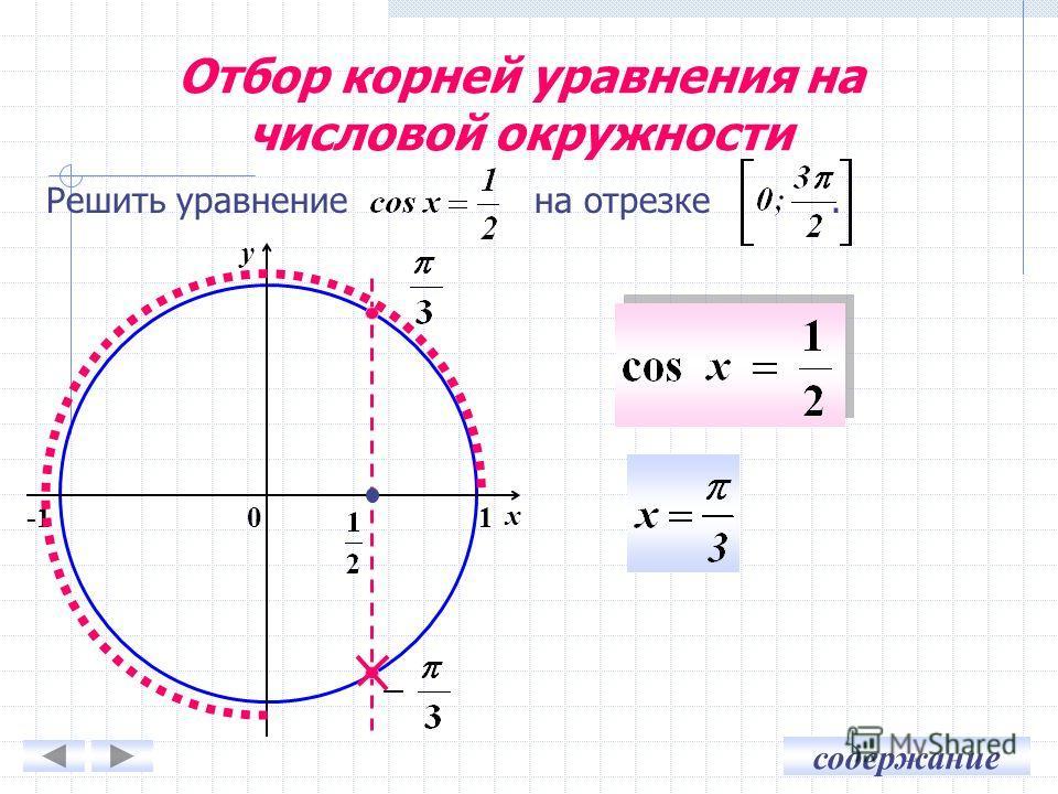 содержание Отбор корней уравнения на числовой окружности 0 x y 1 Решить уравнение на отрезке.