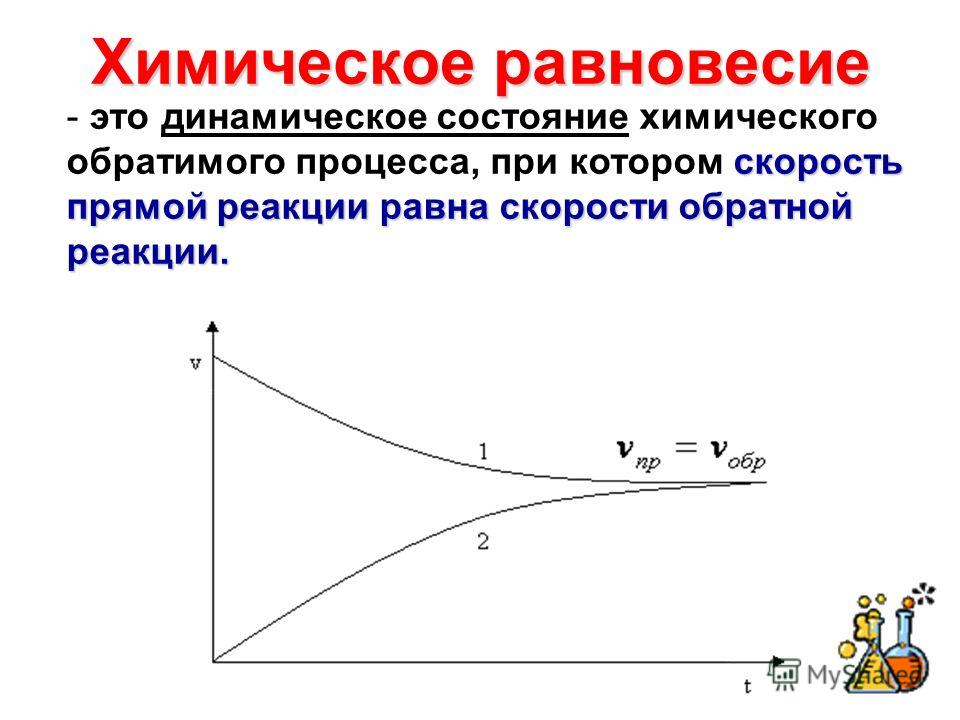 Химическое равновесие - это динамическое состояние химического скорость обратимого процесса, при котором скорость прямой реакции равна скорости обратной реакции.