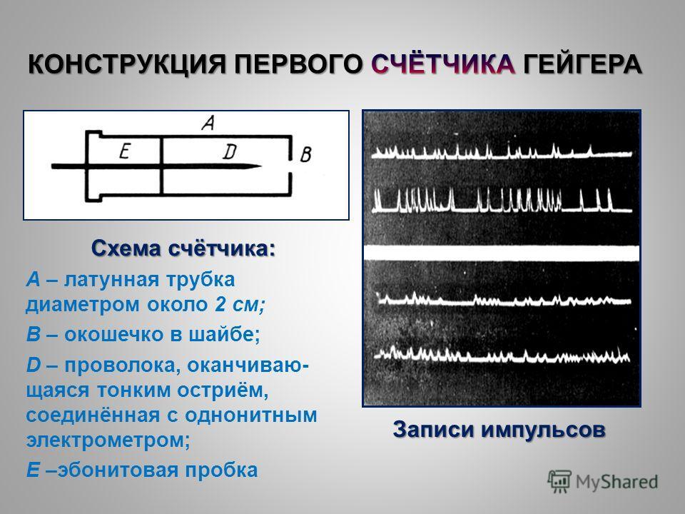 Схема счётчика: А – латунная трубка диаметром около 2 см; В – окошечко в шайбе; D – проволока, оканчиваю- щаяся тонким остриём, соединённая с однонитным электрометром; Е –эбонитовая пробка Записи импульсов