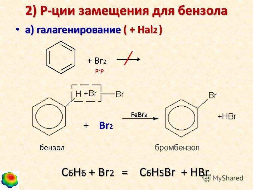 2) Р-ции замещения для бензола а) галагенирование ( + Наl 2 ) а) галагенирование ( + Наl 2 ) + Br 2 р-р бензол FeBr 3 + Br 2 С 6 Н 6 + Br 2 = C 6 H 5 Br + HBr