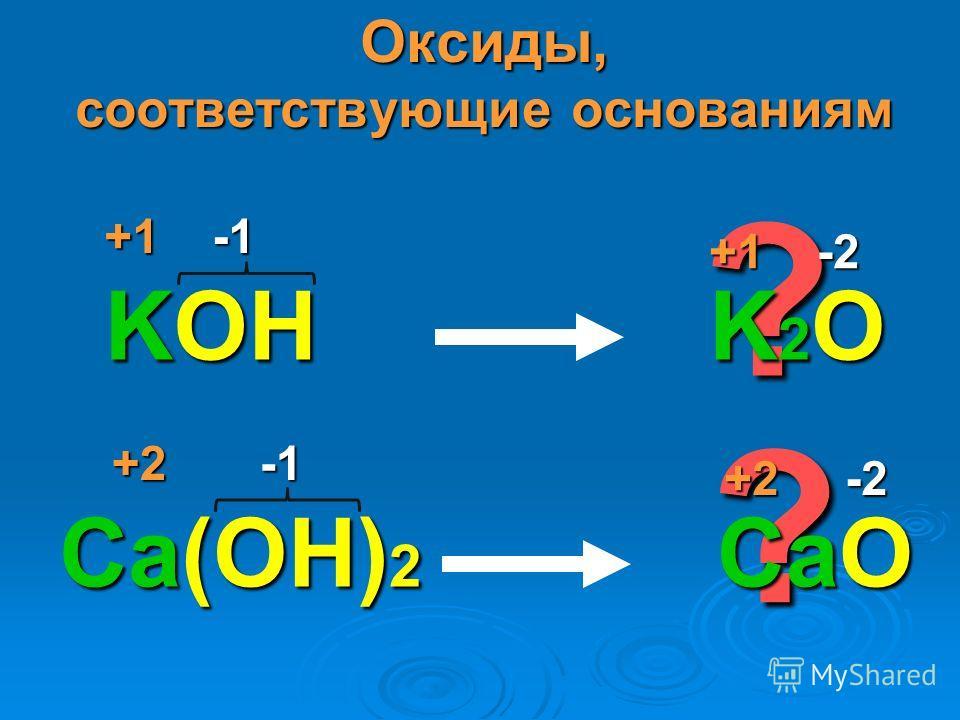 Оксиды, соответствующие основаниям ? +1 -1 KOH K2OK2OK2OK2O +1 -2 ? +2 -1 Ca(OH) 2 CaO +2 -2