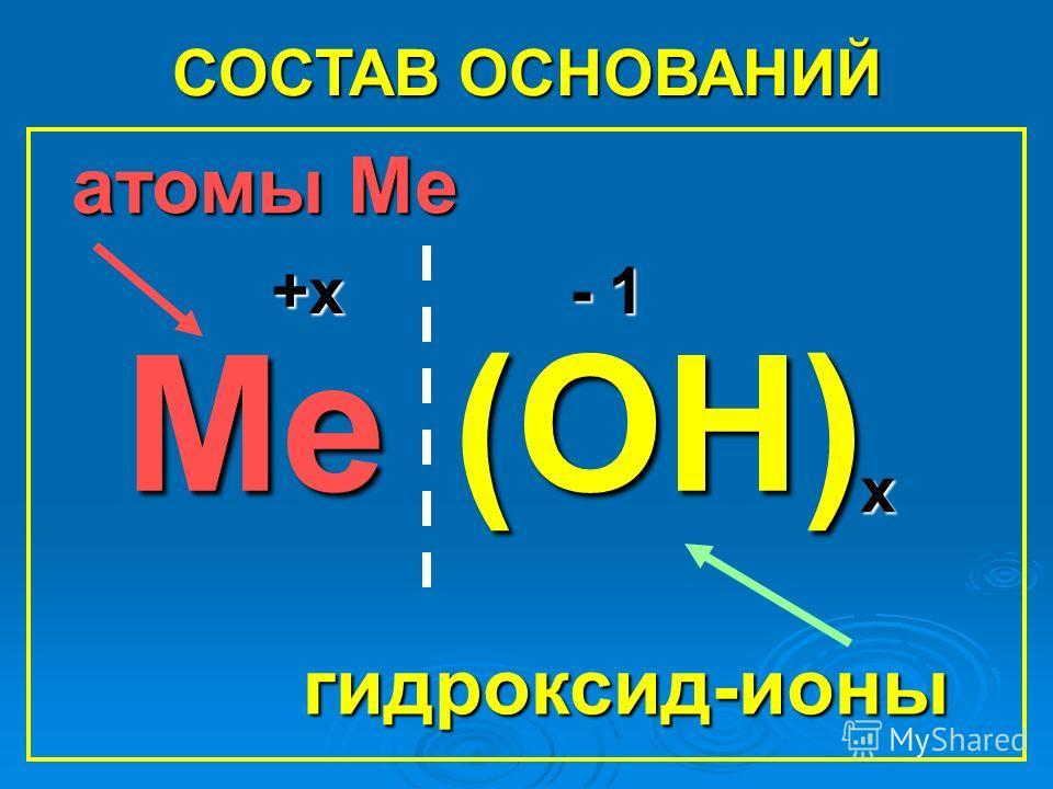 СОСТАВ ОСНОВАНИЙ атомы Ме Me (OH) - 1 +x +x+x +x гидроксид-ионы x xx x