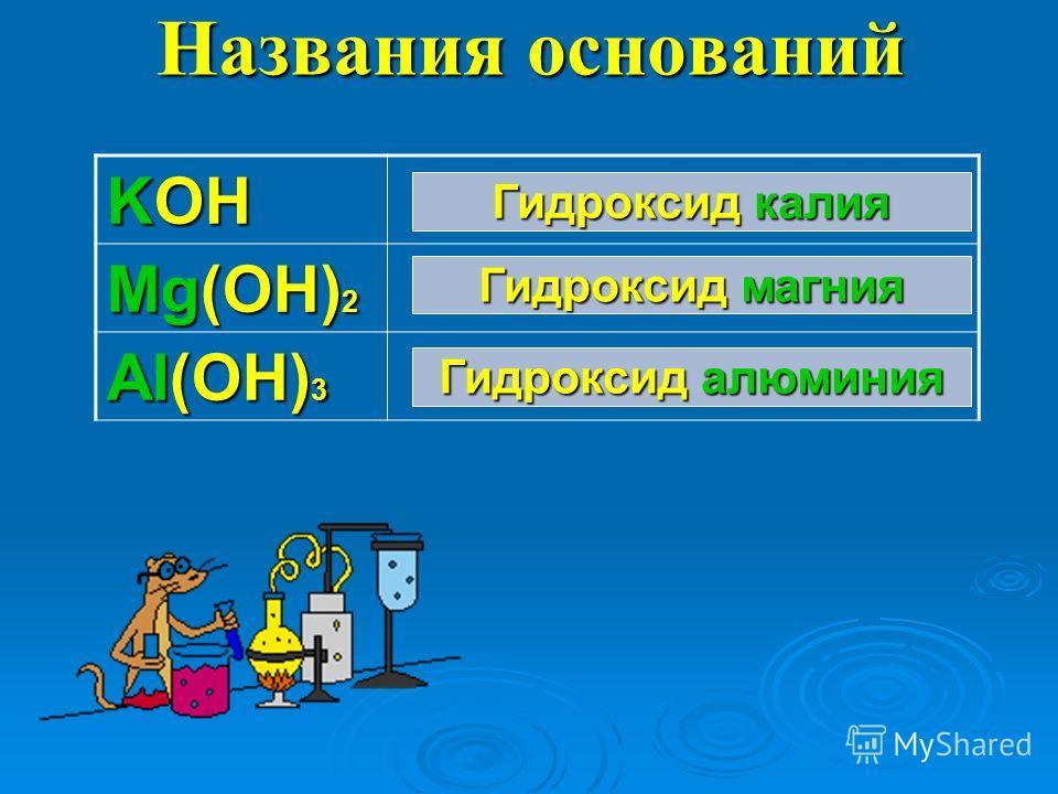 Названия оснований KOH Mg(OH) 2 Al(OH) 3 Гидроксид калия Гидроксид магния Гидроксид алюминия