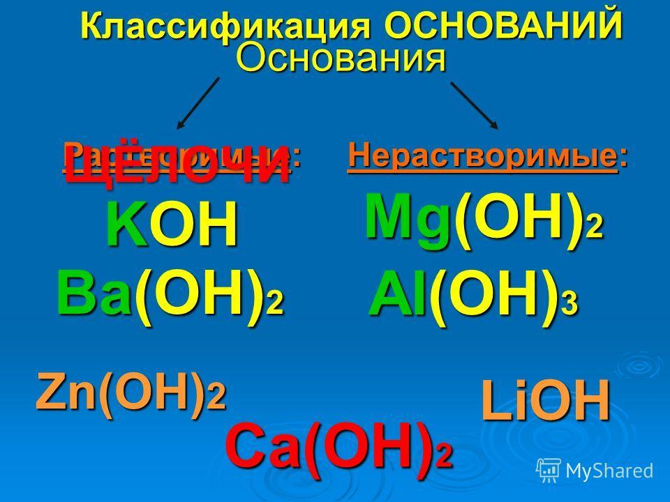 Основания Классификация ОСНОВАНИЙ Растворимые: Нерастворимые: LiOH Zn(OH) 2 KOH Mg(OH) 2 Ca(OH) 2 Вa(OH) 2 Al(OH) 3 ЩЁЛОЧИ