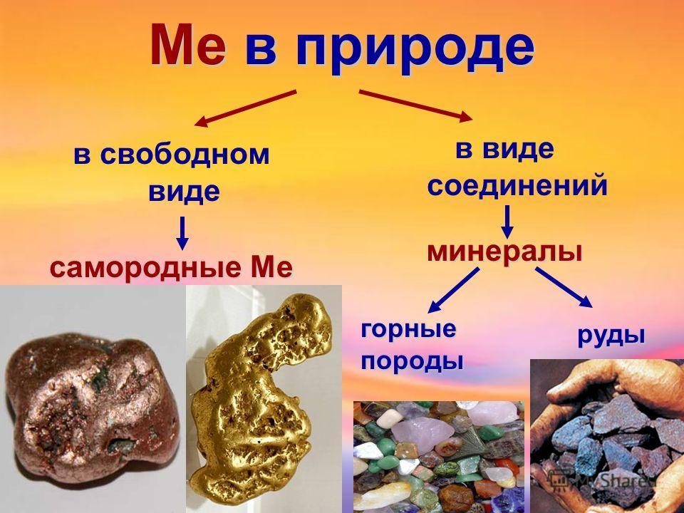 Ме в природе в свободном виде самородные Ме в виде соединенийминералы горныепороды руды