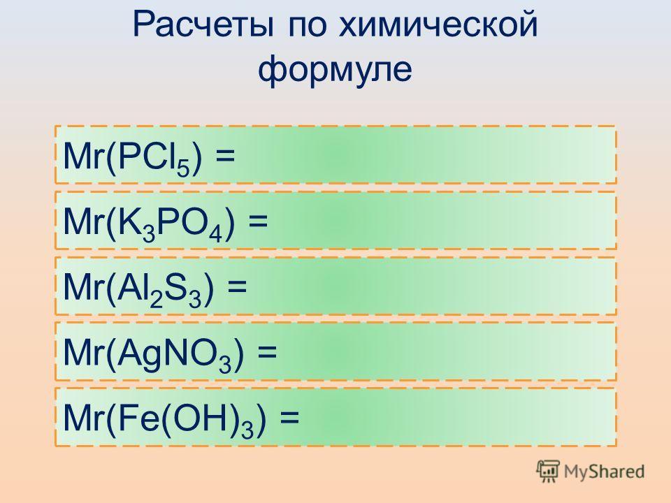 Расчеты по химической формуле Mr(PCl 5 ) = Mr(K 3 PO 4 ) = Mr(Al 2 S 3 ) = Mr(AgNO 3 ) = Mr(Fe(OH) 3 ) =