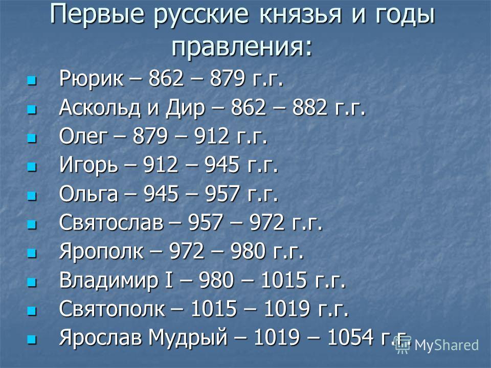 Первые русские князья и годы правления: Рюрик – 862 – 879 г.г. Рюрик – 862 – 879 г.г. Аскольд и Дир – 862 – 882 г.г. Аскольд и Дир – 862 – 882 г.г. Олег – 879 – 912 г.г. Олег – 879 – 912 г.г. Игорь – 912 – 945 г.г. Игорь – 912 – 945 г.г. Ольга – 945
