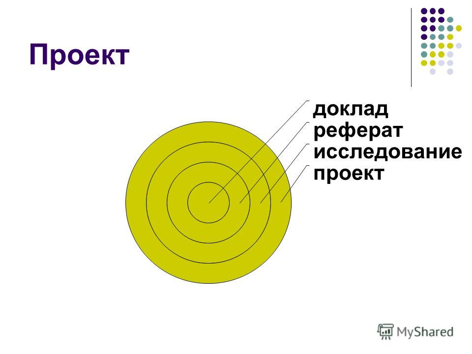 Проект доклад реферат исследование проект