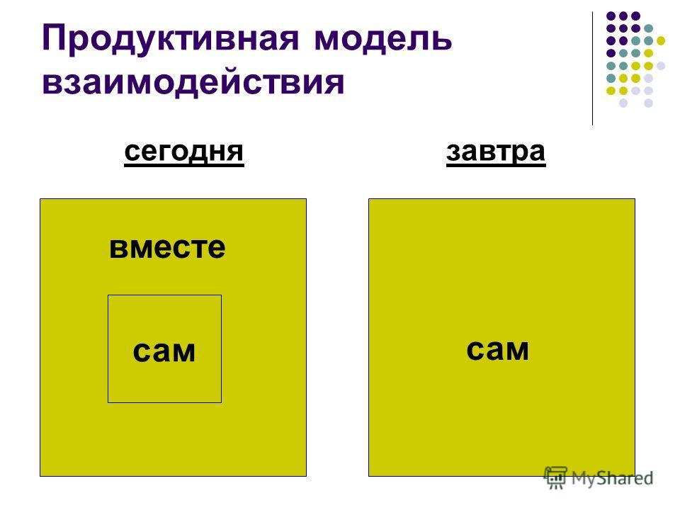 Продуктивная модель взаимодействия сегоднязавтра сам вместе сам