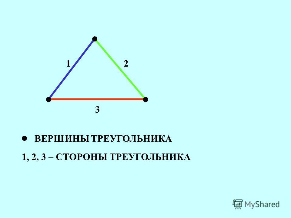 Из любых ли трех линий получается треугольник? Обязательно нужно вот что: