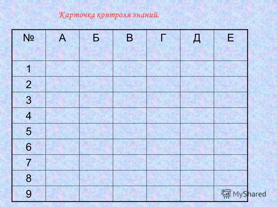 Карточка контроля знаний. АБВГДЕ 1 2 3 4 5 6 7 8 9