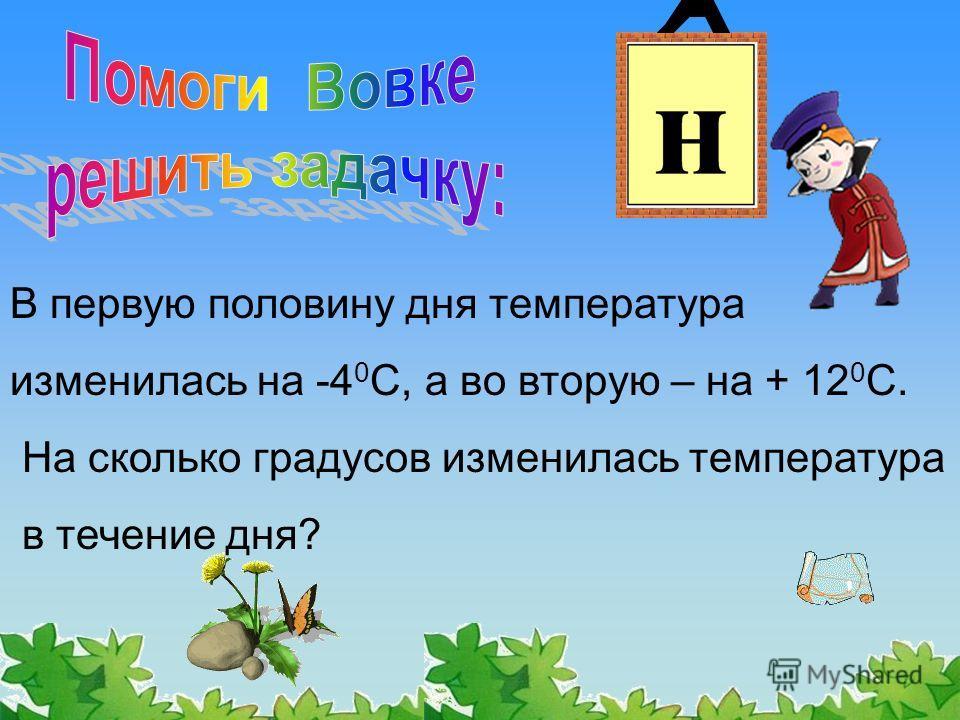 44 Букет собран! – m = - 6 + 5 7,1 2,7 Помоги Белоснежке собрать букет волшебных цветов… 0,2 1,25 4,18 0 1