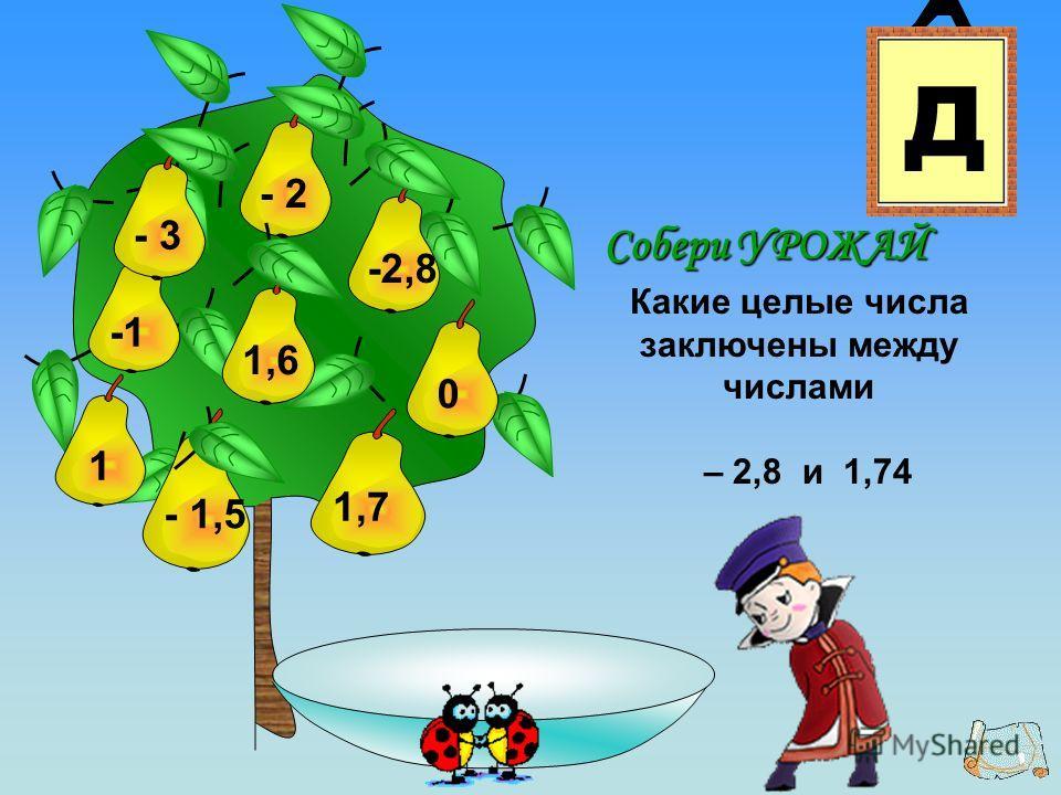 «Разум человека проявляется в ясности его мысли» |-0,7| + |-3|= 3,7| |·| |= - 12,5 6,3 + (- 8,5)=- 2,2 (13,8+(- 12,5))+(-13,8)= 5,5 - 0,5 + 6= 0 0 (- 3,5) + (-9) = | -7,5 +7,5 = 0+(4,8 + (-4,8))= - 12,5