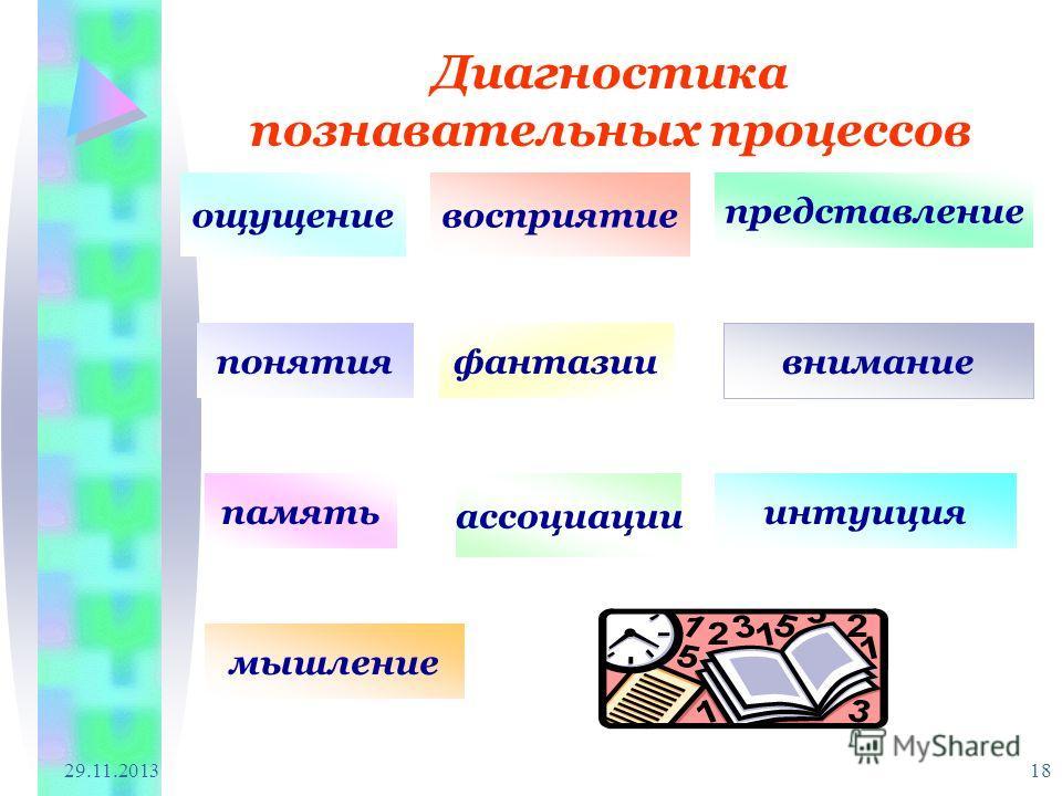 29.11.2013 18 Диагностика познавательных процессов ощущениевосприятие представление понятияфантазии внимание память ассоциации интуиция мышление