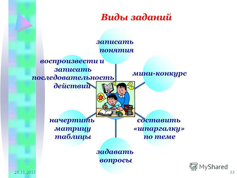 29.11.2013 33 Виды заданий