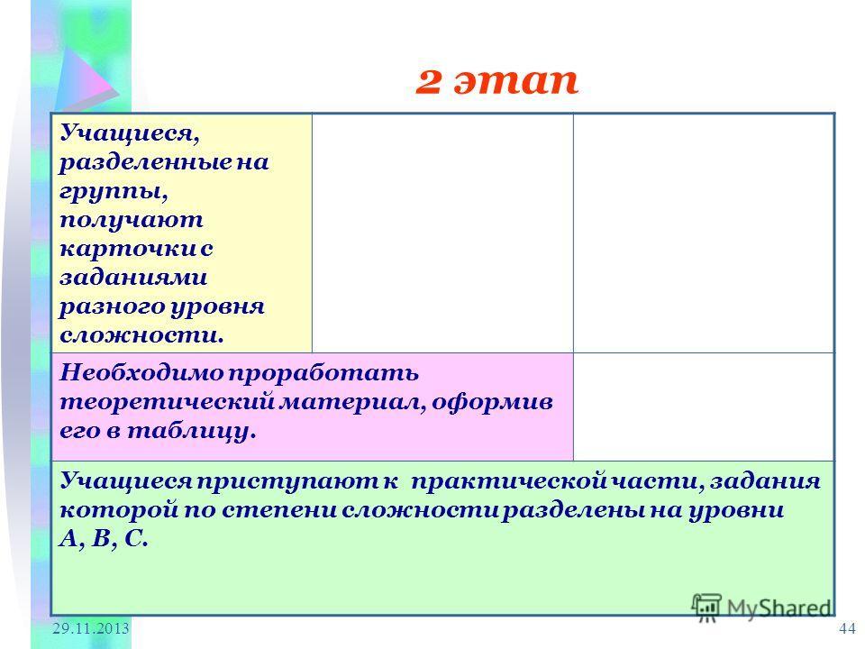 29.11.2013 44 2 этап Учащиеся, разделенные на группы, получают карточки с заданиями разного уровня сложности. Необходимо проработать теоретический материал, оформив его в таблицу. Учащиеся приступают к практической части, задания которой по степени с