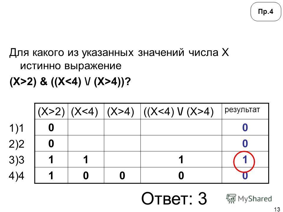 13 Для какого из указанных значений числа X истинно выражение (X>2) & ((X 4))? 1)1 2)2 3)3 4)4 (X>2)(X4)((X 4) результат 00 00 1111 10000 Ответ: 3 Пр.4