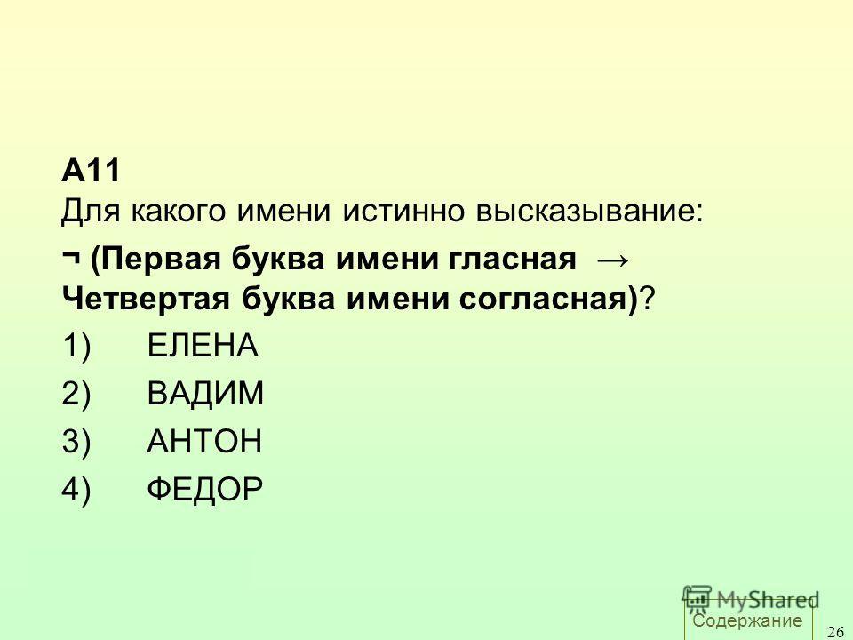 Содержание 26 A11 Для какого имени истинно высказывание: ¬ (Первая буква имени гласная Четвертая буква имени согласная)? 1)ЕЛЕНА 2)ВАДИМ 3)АНТОН 4)ФЕДОР Ответ: 3