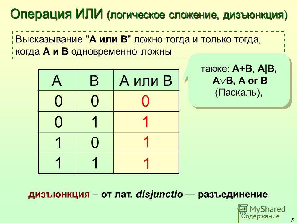 Содержание 5 ABА или B 1 000 01 10 11 1 1 дизъюнкция – от лат. disjunctio разъединение Высказывание