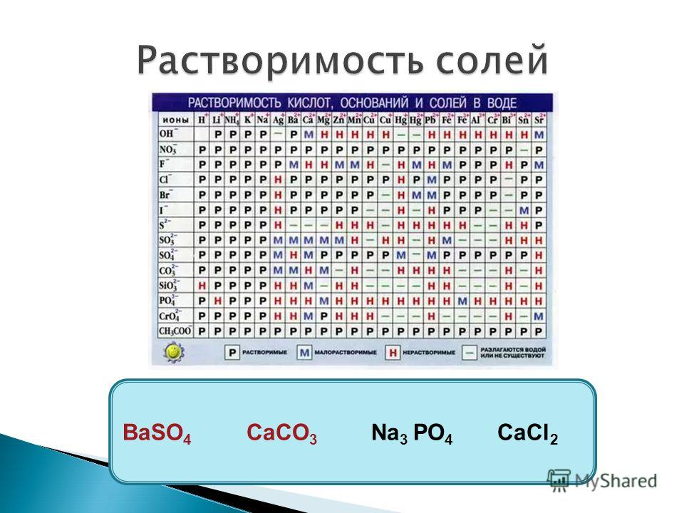 BaSO 4 CaCO 3 Na 3 PO 4 CaCl 2