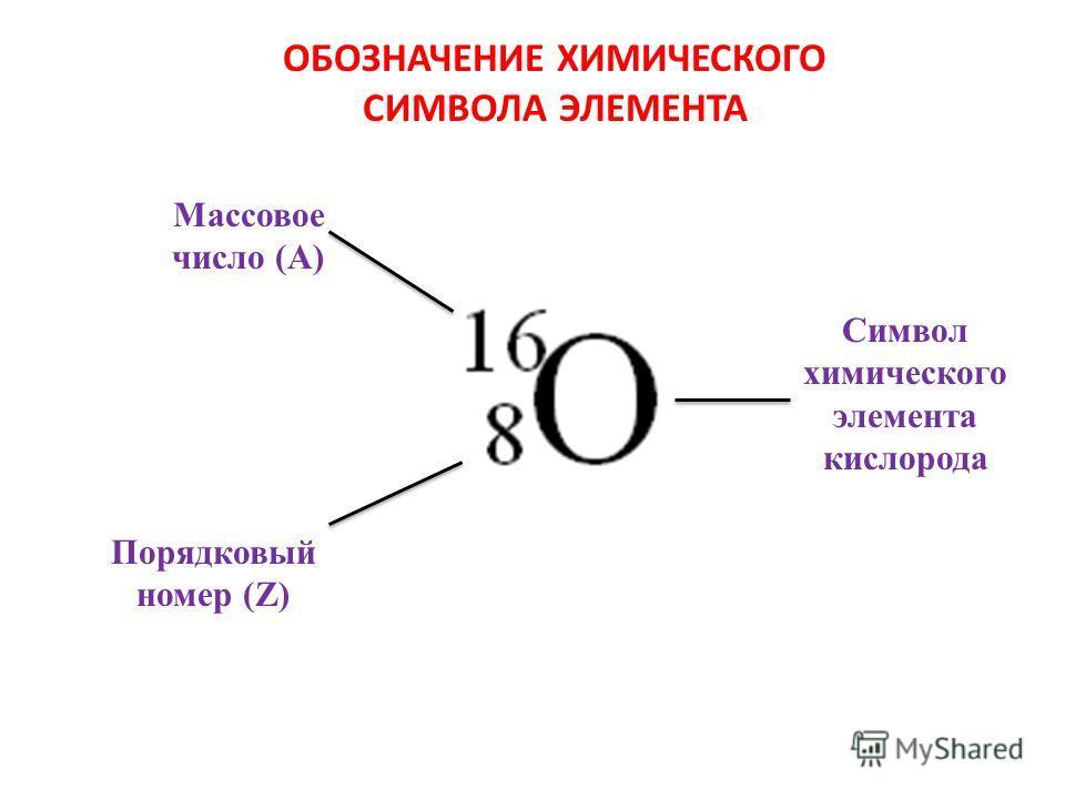 Массовое число (А) Порядковый номер (Z) Символ химического элемента кислорода ОБОЗНАЧЕНИЕ ХИМИЧЕСКОГО СИМВОЛА ЭЛЕМЕНТА