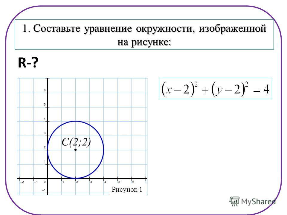 r4RRRR 1. Составьте уравнение окружности, изображенной на рисунке: Рисунок 1 R-?