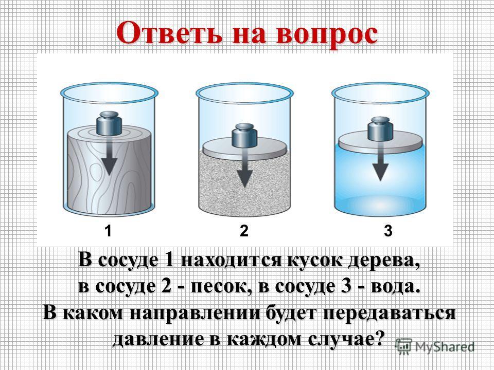 Ответь на вопрос В сосуде 1 находится кусок дерева, в сосуде 2 - песок, в сосуде 3 - вода. В каком направлении будет передаваться давление в каждом случае? 123