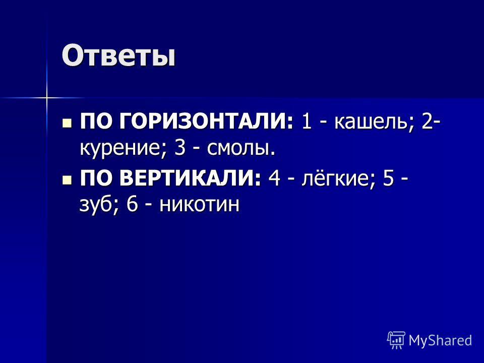 Ответы ПО ГОРИЗОНТАЛИ: 1 - кашель; 2- курение; 3 - смолы. ПО ГОРИЗОНТАЛИ: 1 - кашель; 2- курение; 3 - смолы. ПО ВЕРТИКАЛИ: 4 - лёгкие; 5 - зуб; 6 - никотин ПО ВЕРТИКАЛИ: 4 - лёгкие; 5 - зуб; 6 - никотин
