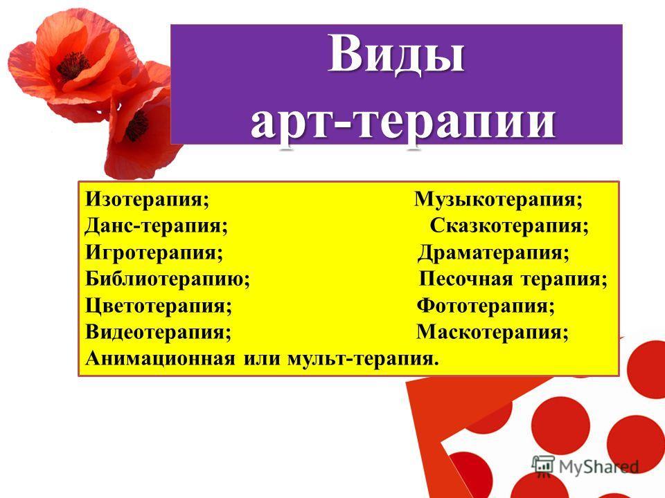 Виды арт-терапии Изотерапия; Музыкотерапия; Данс-терапия; Сказкотерапия; Игротерапия; Драматерапия; Библиотерапию; Песочная терапия; Цветотерапия; Фототерапия; Видеотерапия; Маскотерапия; Анимационная или мульт-терапия.
