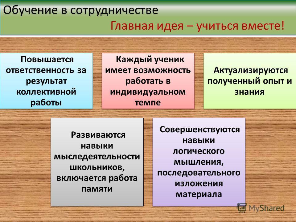Обучение в сотрудничестве Главная идея – учиться вместе! Обучение в сотрудничестве Главная идея – учиться вместе! Повышается ответственность за результат коллективной работы Каждый ученик имеет возможность работать в индивидуальном темпе Актуализирую