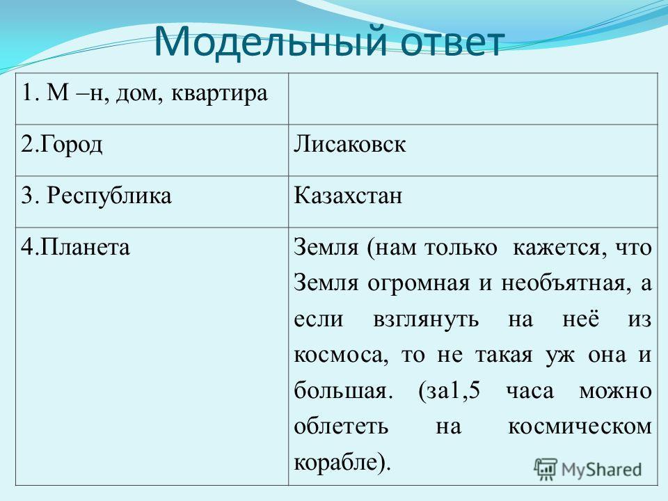 1. М –н, дом, квартира 2.ГородЛисаковск 3. РеспубликаКазахстан 4.ПланетаЗемля (нам только кажется, что Земля огромная и необъятная, а если взглянуть на неё из космоса, то не такая уж она и большая. (за1,5 часа можно облететь на космическом корабле).