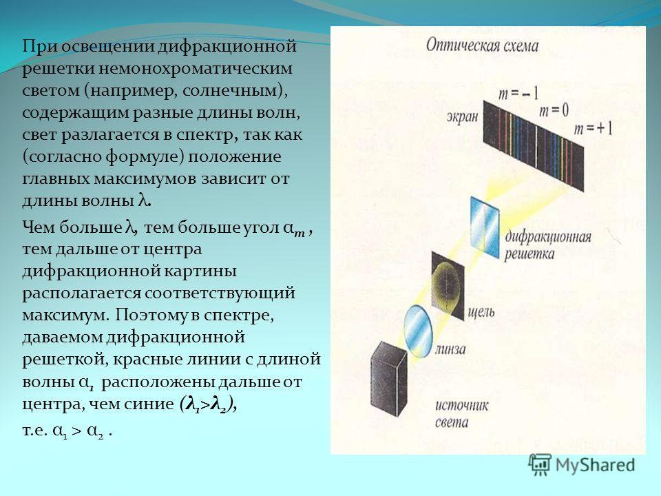 При освещении дифракционной решетки немонохроматическим светом (например, солнечным), содержащим разные длины волн, свет разлагается в спектр, так как (согласно формуле) положение главных максимумов зависит от длины волны λ. Чем больше λ, тем больше