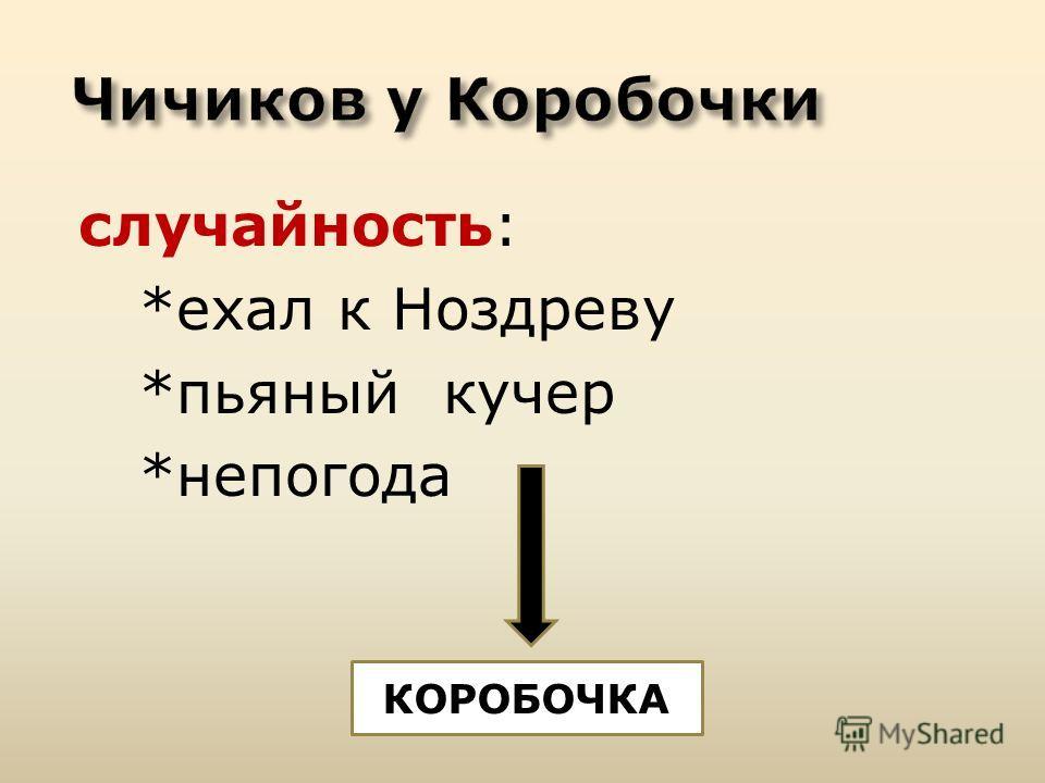 Составила Буревая Наталья. 2009 г.
