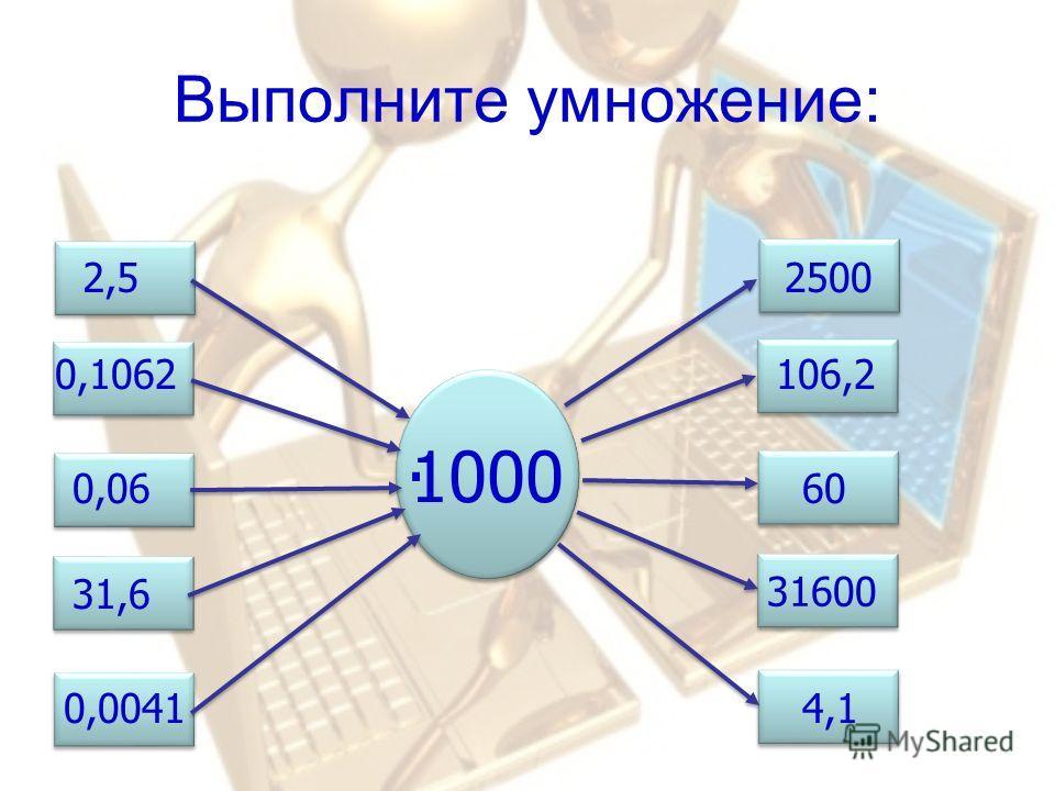 Выполните умножение: 1000 2,52500 0,0660 0,1062106,2 31,6 31600 0,00414,1.