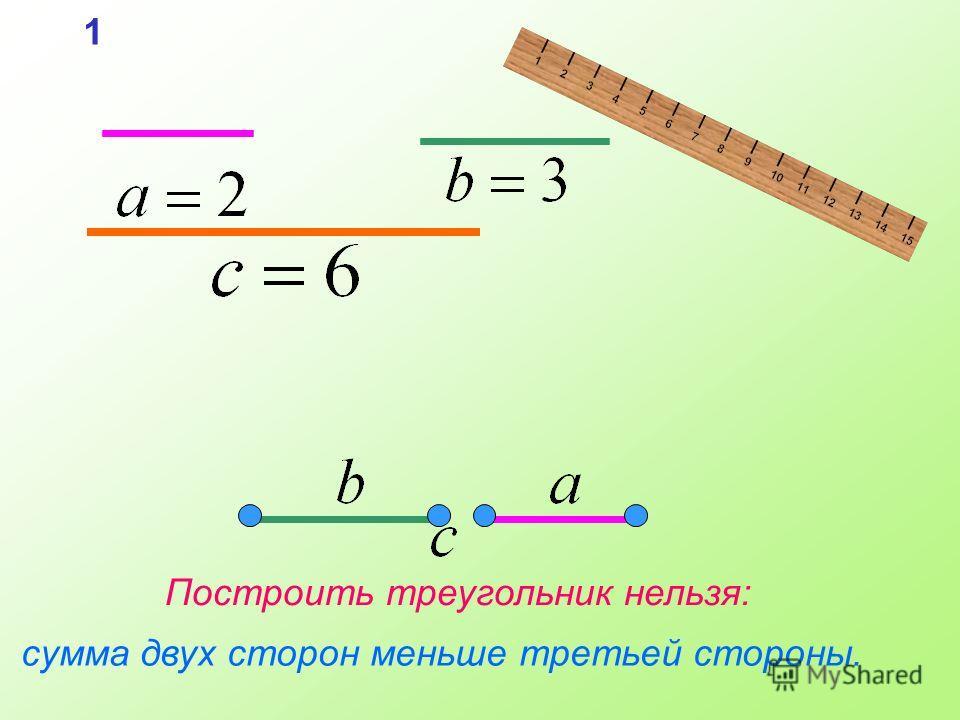 1 Построить треугольник нельзя: сумма двух сторон меньше третьей стороны.